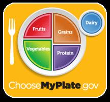 2011 USDA MyPlate. Image from: https://www.choosemyplate.gov/