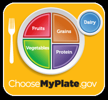 2011 USDA MyPlate. Image from: https://www.choosemyplate.gov/