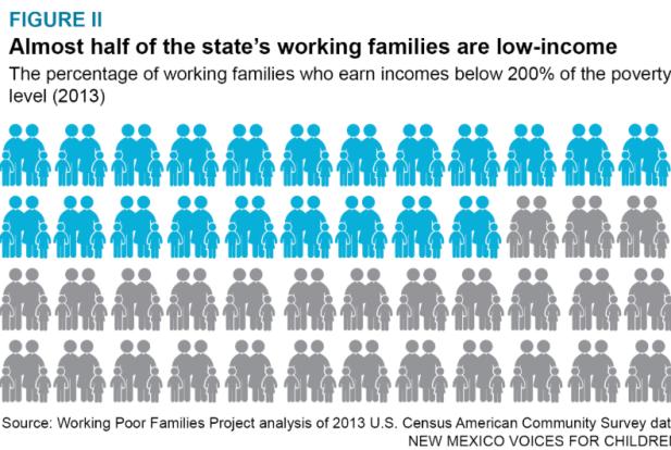 working-poor