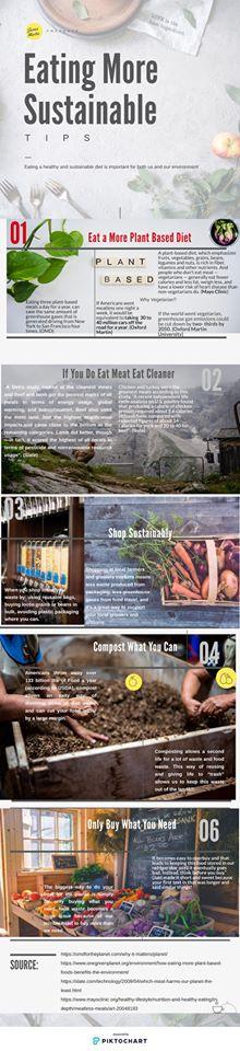 food_infographic